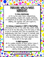 Common Core Tips: Using Transitional Words in Writing | Common Core Online | Scoop.it