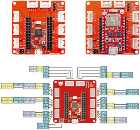 RedBear Duo is a Breadboard-friendly Wi-Fi + BLE IoT Board Based on Ampak AP6212 Module (Crowdfunding) | Embedded Systems News | Scoop.it