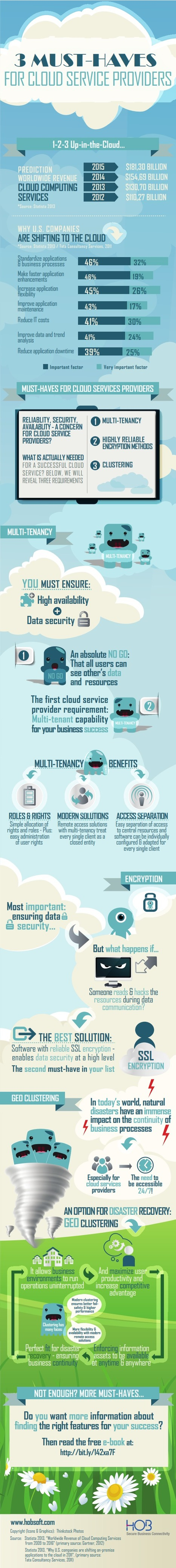 INFOGRAPHICS - 3 Must-Haves For Cloud Service Providers | Cloud Central | Scoop.it