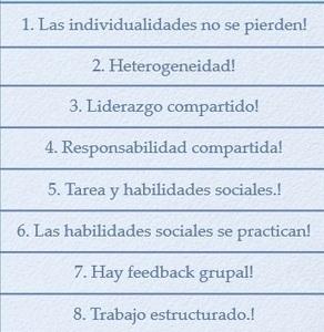 Aprendizaje Cooperativo   pedagogias emergentes   Scoop.it