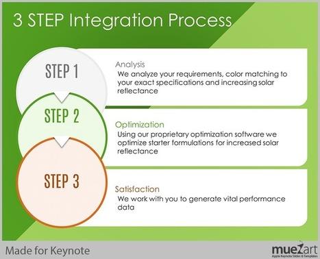 Easy Tips to Visualise 3 Step Process on Keynote | Keynote Slide Formatting: Create better looking presentations | Scoop.it