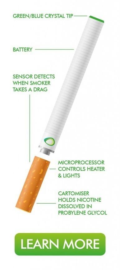 Buy Best Electronic Cigarette Online In UK | INCIG | Electronic Cigarette | Scoop.it