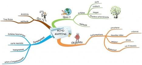 Mind Mapping : simplicité de la carte | Le blog pour apprendre à apprendre ! par Nomadity | Mindmapping | Scoop.it