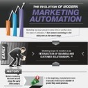 The Evolution of Modern Marketing Automation [Infographic]   Beyond Marketing   Scoop.it