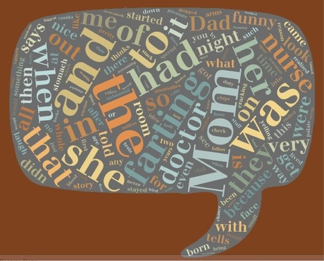 10 Cool Ways to Teach with Word Clouds | Dyslexia and Early Literacy Success for All Students | Scoop.it