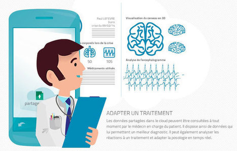Neuronaute : un t-shirt connecté pour surveiller l'épilepsie | les enjeux des opérateurs télécom en France | Scoop.it