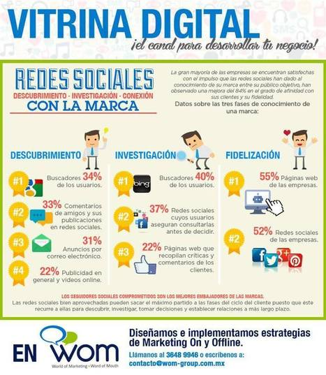 Las Redes Sociales y las Marcas #infografia #infographic #socialmedia #marketing | juancarloscampos.net | Scoop.it