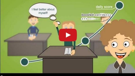 Tier 2 & Tier 3 PBIS Online Behavior Tracking Solution | Data Management for SEL | Scoop.it