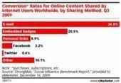 media-social-pour-les-marques - L'email reste le meilleur canal de communication sur le web (pardon à Facebook, Twitter et les ...   Quand la communication passe au web   Scoop.it