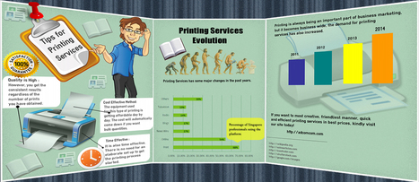 Hire Tips for Printing Services in Singapore   infographicsmaker   Scoop.it