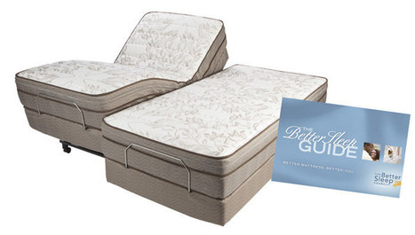 The History of Adjustable Beds : Top Adjustable Bed | Top Adjustable Beds | Scoop.it