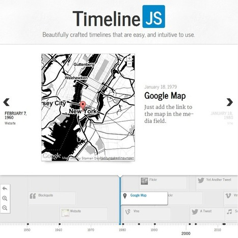 Visualisierung chronologischer Daten mit TimelineJS | e-learning in higher education and beyond | Scoop.it
