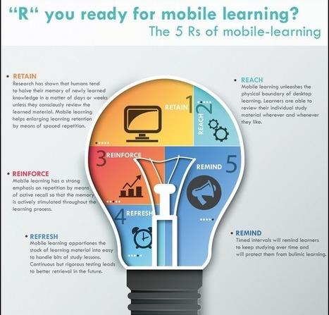 Incorporamos los móviles en la enseñanza | Educación | Scoop.it