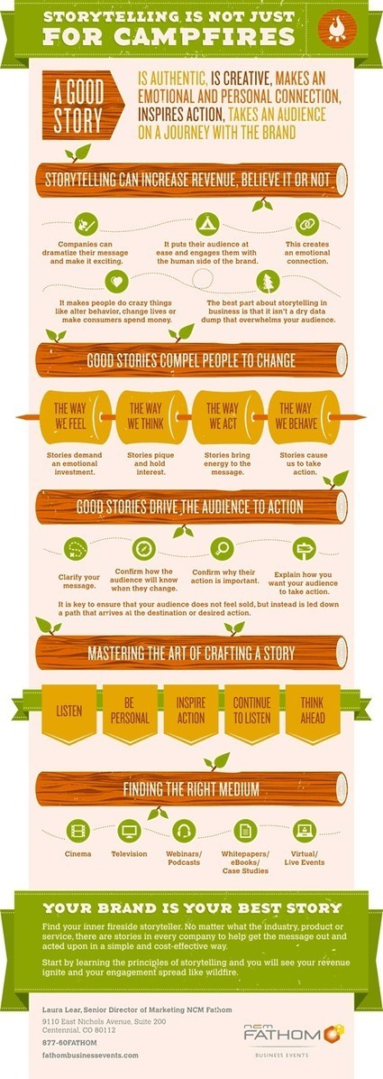 Using Storytelling to Strengthen Your Brand | Mobile Websites vs Mobile Apps | Scoop.it