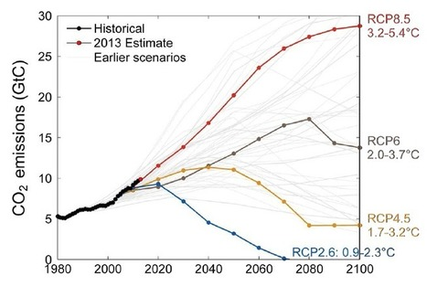 Climate Code Red: The why and how of radical emissions reductions (2): Corinne Le Quere   Sustain Our Earth   Scoop.it