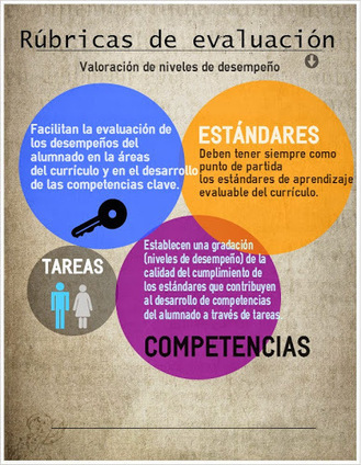 El TIMBRE DEL RECREO | Tools, Tech and education | Scoop.it