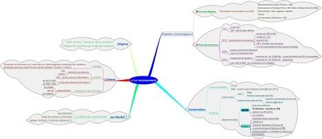 Mindmap: Recensement | Généalogie | Scoop.it
