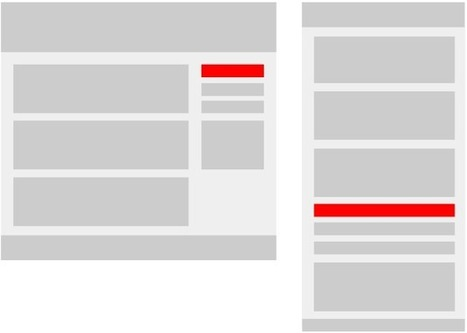 Google Analytics and Responsive Web Design - Introducing Responsive Tracking | Responsive design & mobile first | Scoop.it