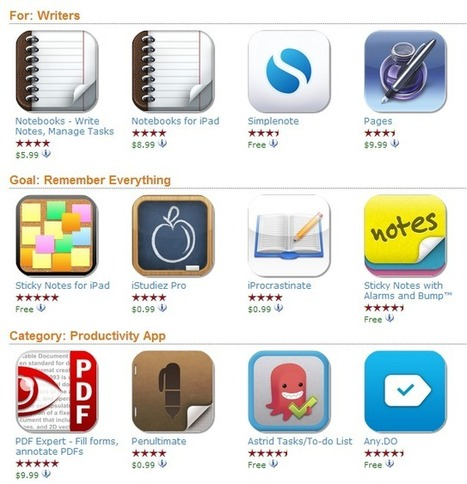 AppCrawlr: the most relevant search engine for app discovery. | ipads in class | Scoop.it