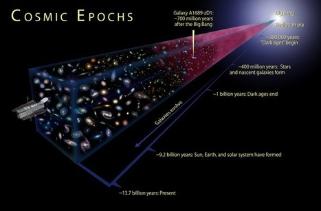What Happened Before The Big Bang? | Cosmology-1 | Scoop.it