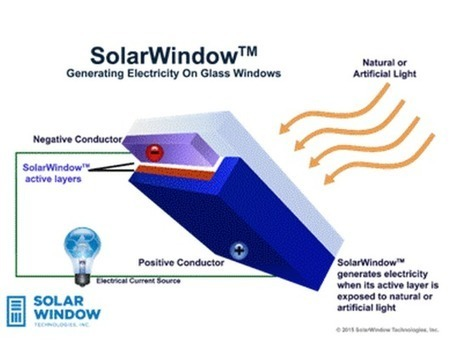 Revolutionary new solar windows could generate 50 times more energy than conventional photovoltaics | leapmind | Scoop.it