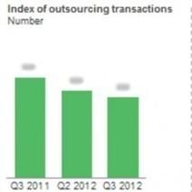 Les contrats d'outsourcing ont baissé de 19% dans le monde | Le monde du Saas et des Acteurs | Scoop.it