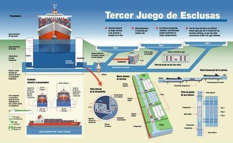 Ampliación del canal de Panamá | CONSTRUCCION BIOCLIMATICA. CASA ECOLÓGICA Y EFICIENTE. | Scoop.it