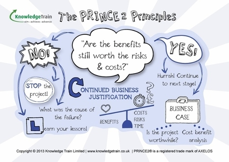 The principles of PRINCE2 | Thriving or Dying in the Project Age | Scoop.it