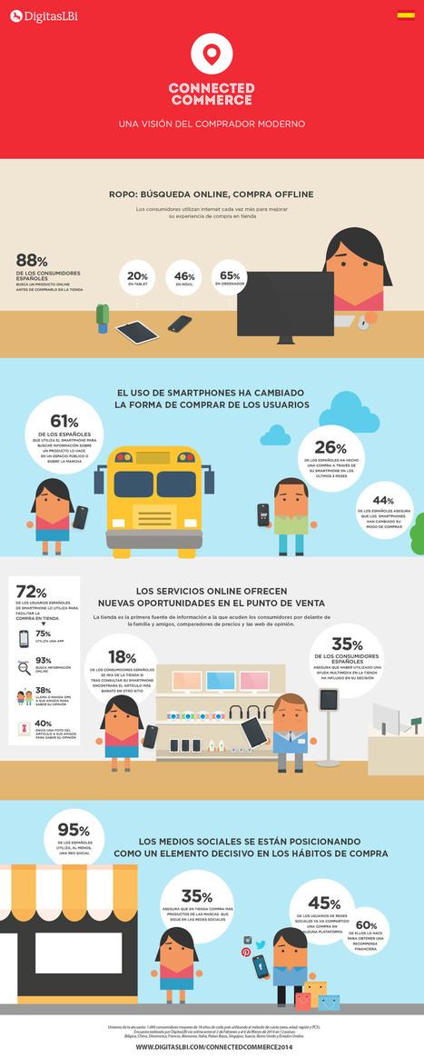 ¿Funcionan los anuncios en Social Media? Los consumidores ... - PR Noticias (Comunicado de prensa) | Social media y Community Manager | Scoop.it