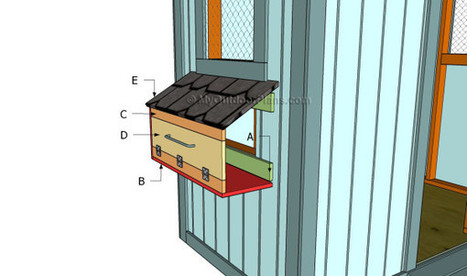 Chicken Nest Box Plans Free Outdoor Plans D