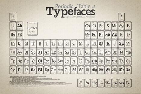 Clasificación de los tipos | TECNOLOGÍA_aal66 | Scoop.it