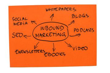 Social Marketing B2B: Quel équilibre entre l'Inbound et l'Outbound Marketing ?   Raffles Media & le Web Marketing   Scoop.it