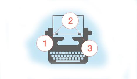 Creare un blog - Cosa devi sapere per farlo correttamente   Come fare blogging   Scoop.it