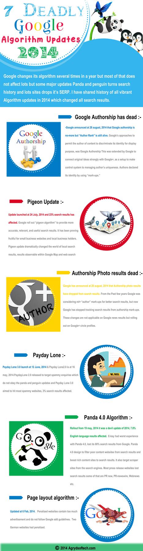 7 Deadly Google algorithm updates - 2014 | Home Renovation Specialist | Scoop.it