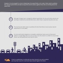 Would lower speed limit reduce pedestrian and cyclist deaths? | Visual.ly | Cogan & Power | Scoop.it