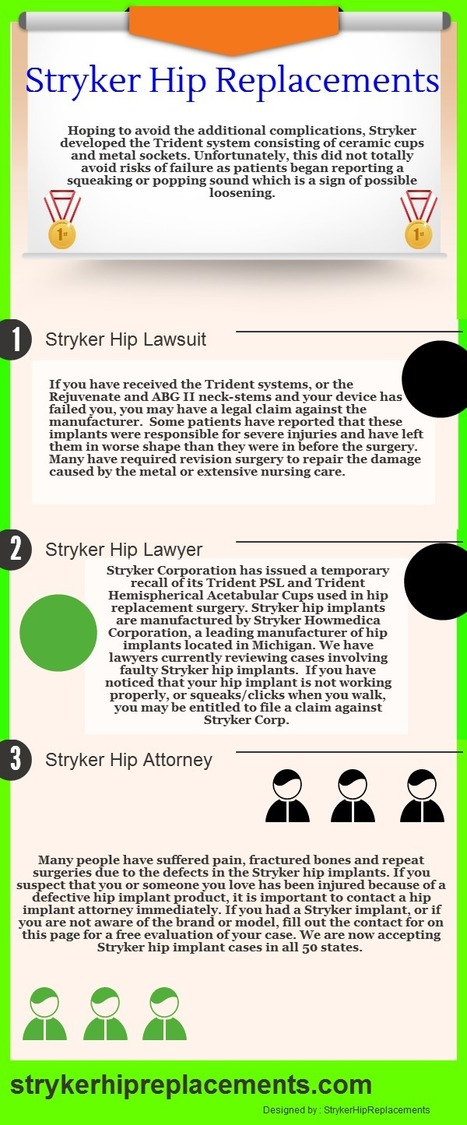 Stryker hip replacement lawyer   Stryker hip replacement lawyer   Scoop.it