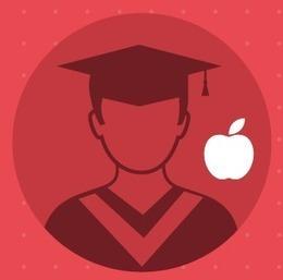 Social Media in Schools | Social Media Today | Library Science | Scoop.it