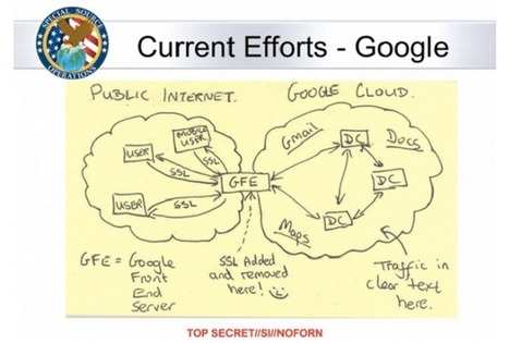 Quand Google se moque de la NSA | LeroyAgencyPress | Scoop.it