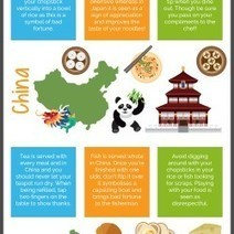 Dining Etiquette Around The World | Visual.ly | Edu's stuff | Scoop.it