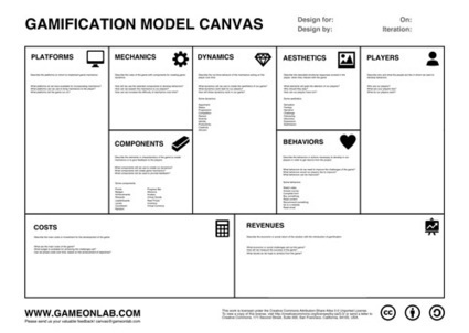 Gamification Model Canvas | Irresistible Content | Scoop.it