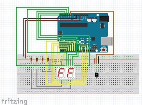 Tweet from @arduino_display | Arduino Focus | Scoop.it