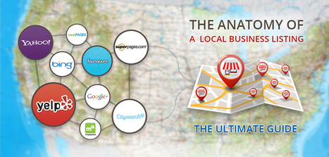 The Anatomy of a Local Business Listing – The Ultimate Guide | E2M Blog | World of #SEO, #SMM, #ContentMarketing, #DigitalMarketing | Scoop.it
