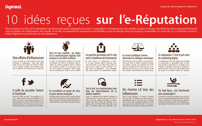 10 idées reçues sur l'e-Réputation (infographie) | Enjeux informationnels - Comfluences.net | Scoop.it