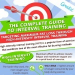 The Complete Guide to Interval Training [Infographic] | Ladder of Inference | Scoop.it