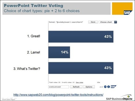 How To Integrate Live Tweets Into Your Presentations | Edudemic | FLE, TICE & éducation aux médias | Scoop.it