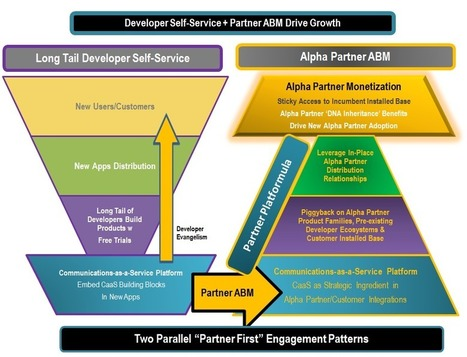 What XaaS Platform Leadership Looks Like | API Magazine | Scoop.it