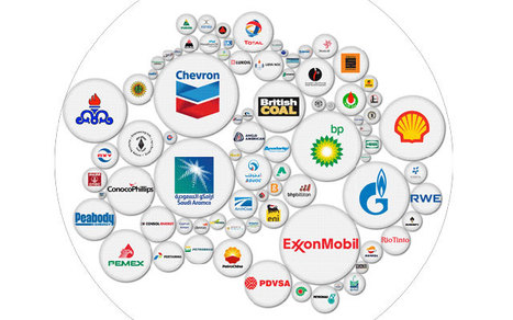 Which #fossil fuel companies are most responsible for #climate change? – interactive | Messenger for mother Earth | Scoop.it