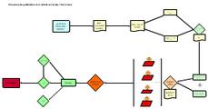 Diagrammes et schémas en ligne, gratuitement   Courants technos   Scoop.it