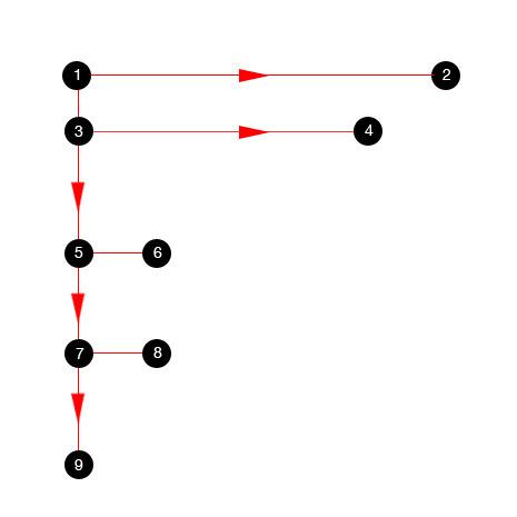 3 Design Layouts: Gutenberg Diagram, Z-Pattern, And F-Pattern - Vanseo Design   My Graphic&Web World   Scoop.it