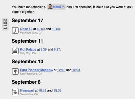 Vous voulez savoir si nous nous sommes déjà croisé, vérifiez le sur Intersquares pour Foursquare | toute l'info sur Foursquare | Scoop.it